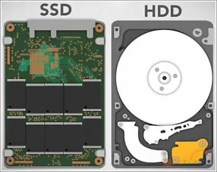 SSD (Solid State Drive) and HDD (Hard Disk Drive